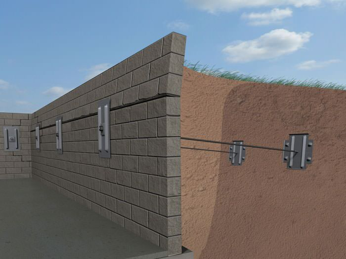 A Graphic Ilration Of Foundation Wall System Installed In Wilson